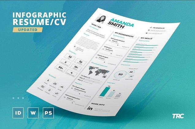 infographic resume cv vol 7